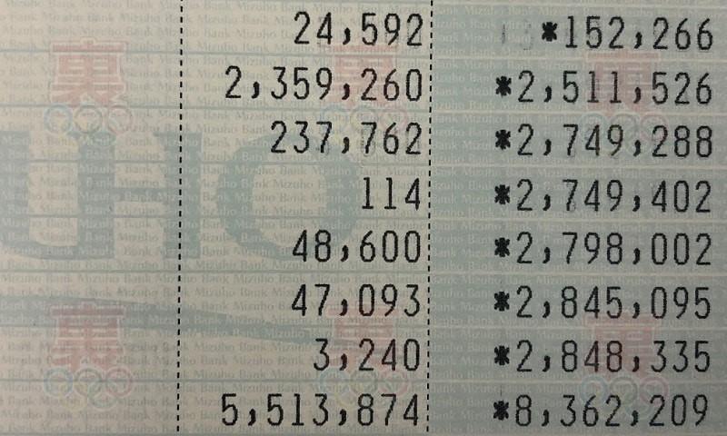 主婦やフリーターの皆さん。副業で月20万円稼ぐのは簡単ですよ!