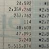 【初級編】副業で100万円を稼ぐ方法!ただ、簡単じゃないけどね